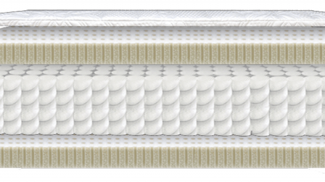 The SleepEz 360 Hybrid Pillowtop is a flippable mattress. One side is plush and comes is Dunlop or Talalay latex. The other side is firm and is available in your choice of Dunlop or Talalay Latex.